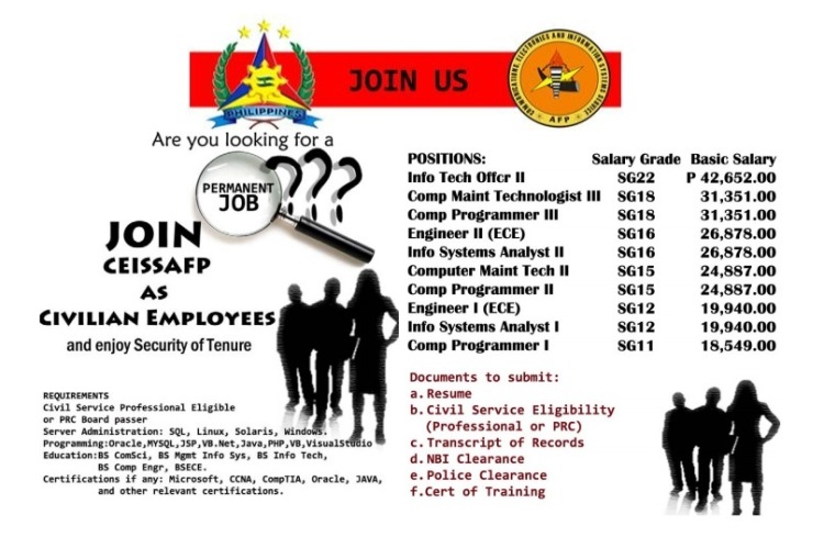 Army Job Opening for Civilians